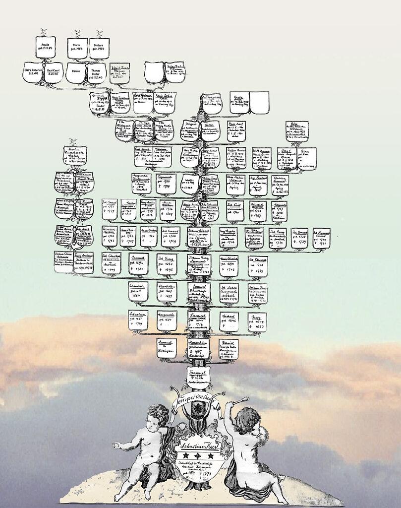keerl-family-tree.jpg